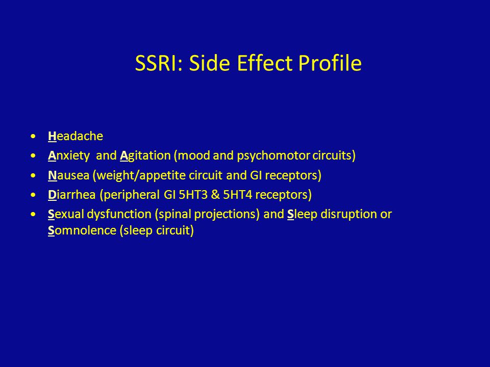 SSRI: Side Effect Profile