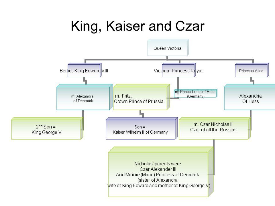 King, Kaiser and Czar
