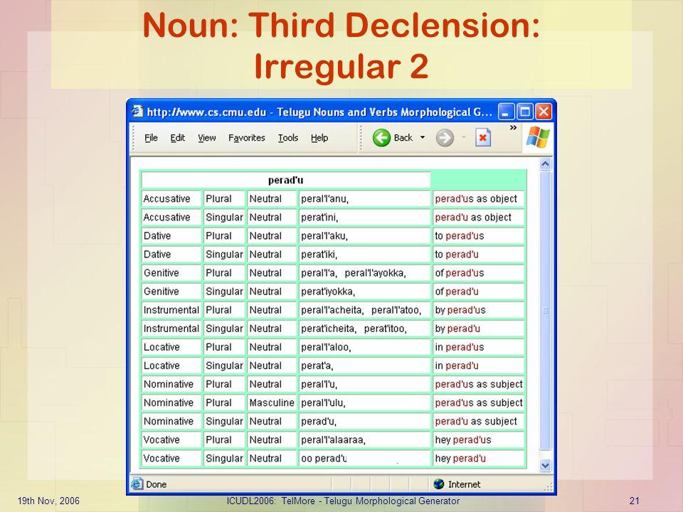 Noun: Third Declension: Irregular 2