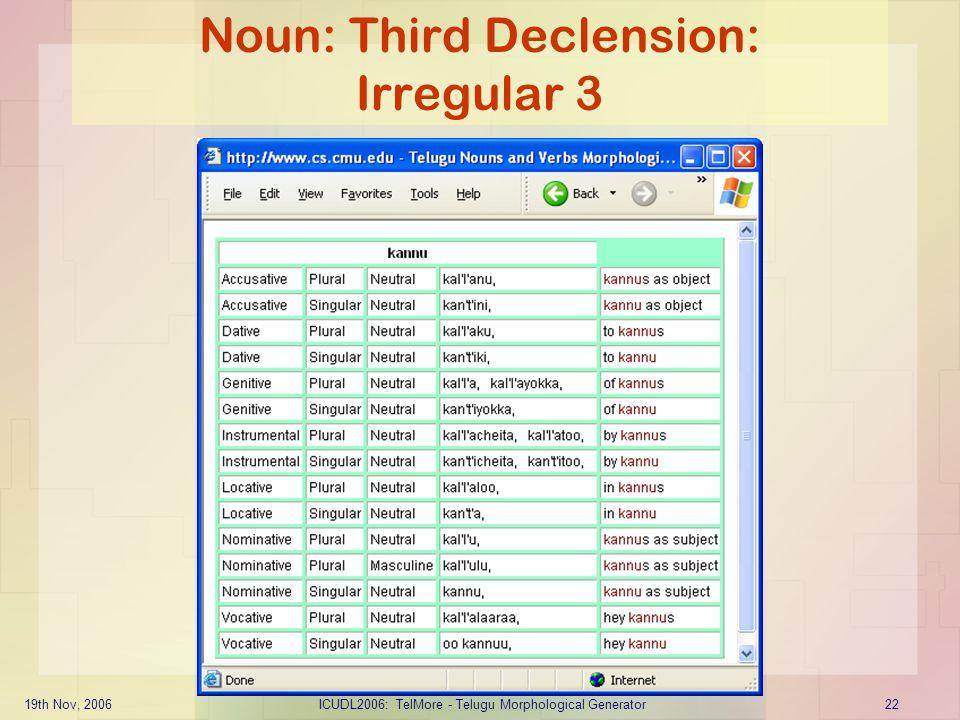 Noun: Third Declension: Irregular 3