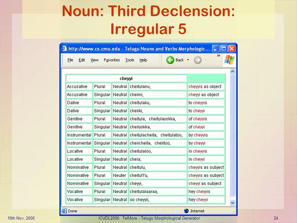 Noun: Third Declension: Irregular 5