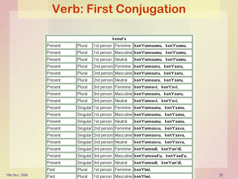 Verb: First Conjugation
