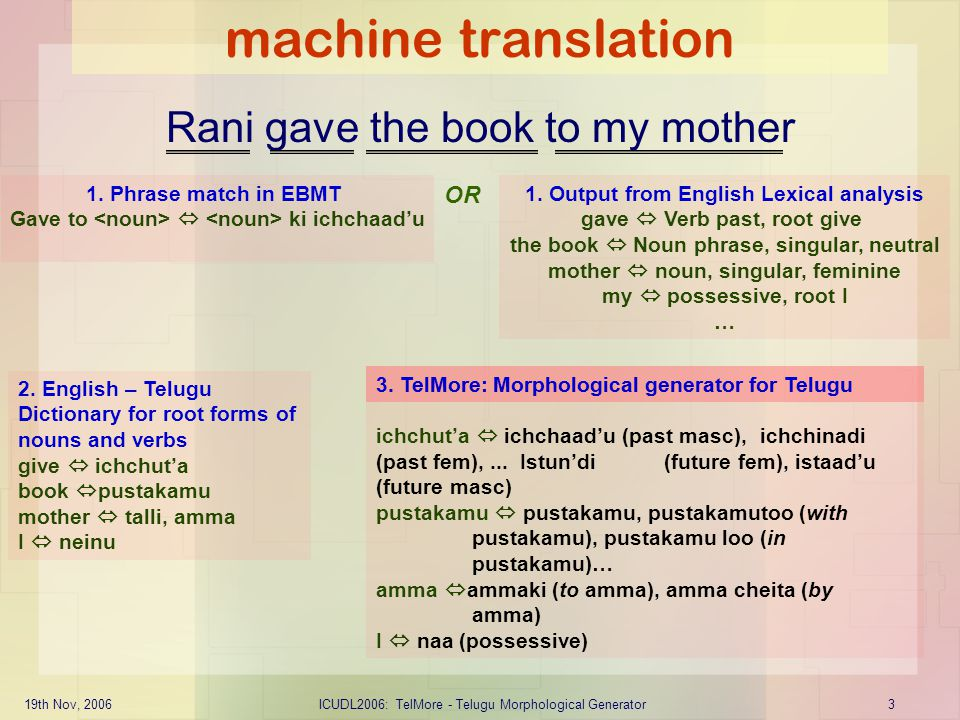 machine translation Rani gave the book to my mother OR