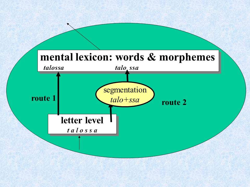 mental lexicon: words & morphemes