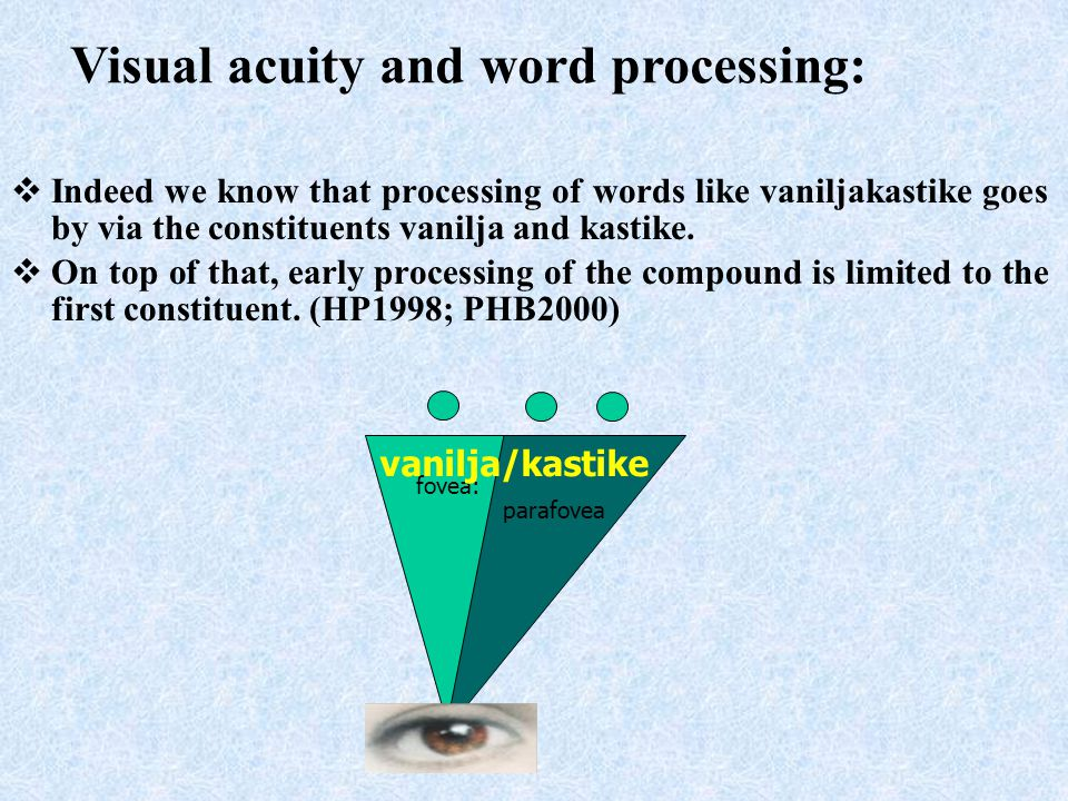 Visual acuity and word processing: