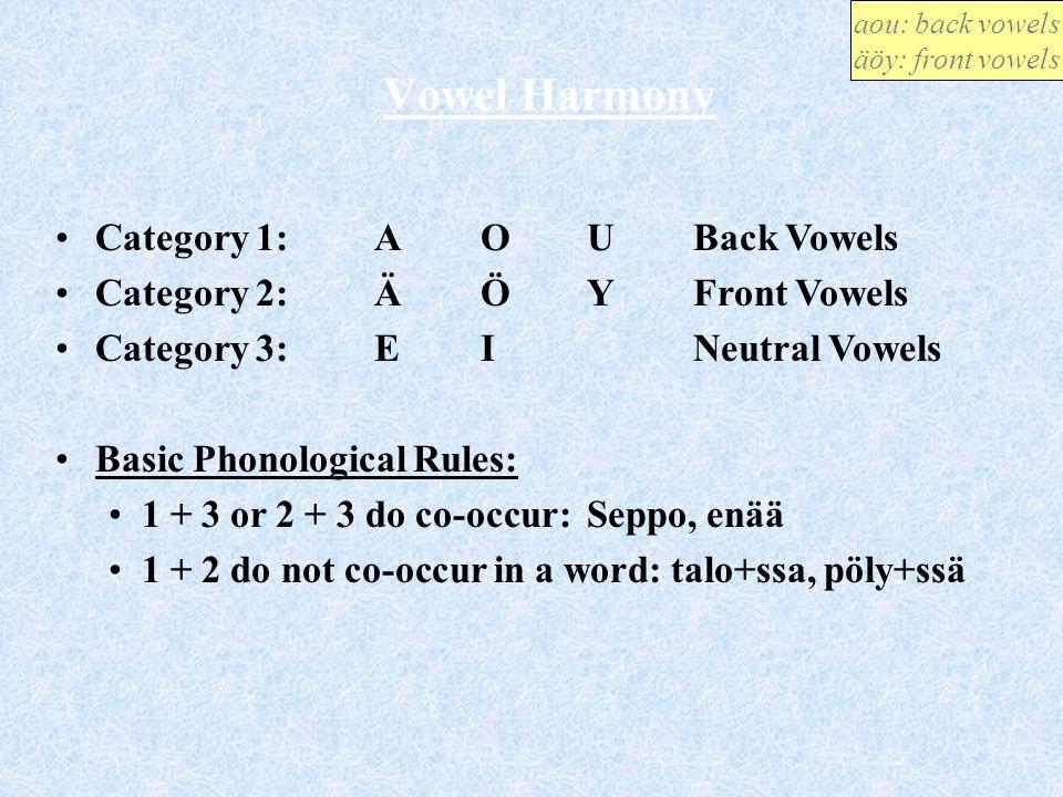 Vowel Harmony Category 1: A O U Back Vowels