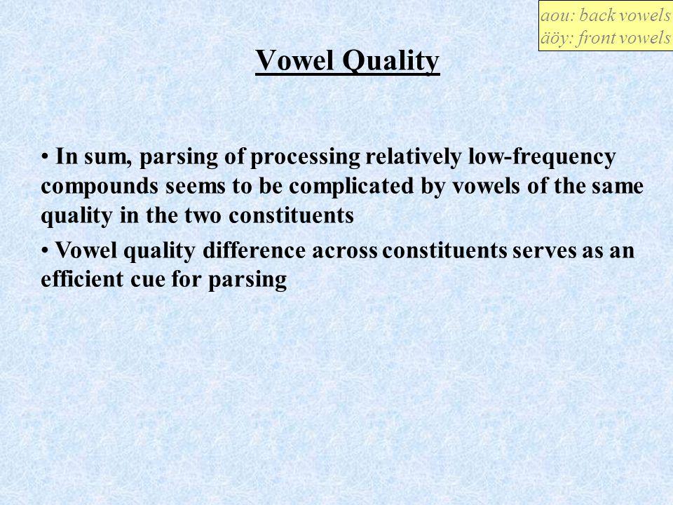 aou: back vowels äöy: front vowels. Vowel Quality.