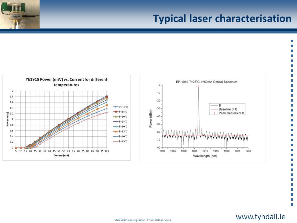 Typical laser characterisation