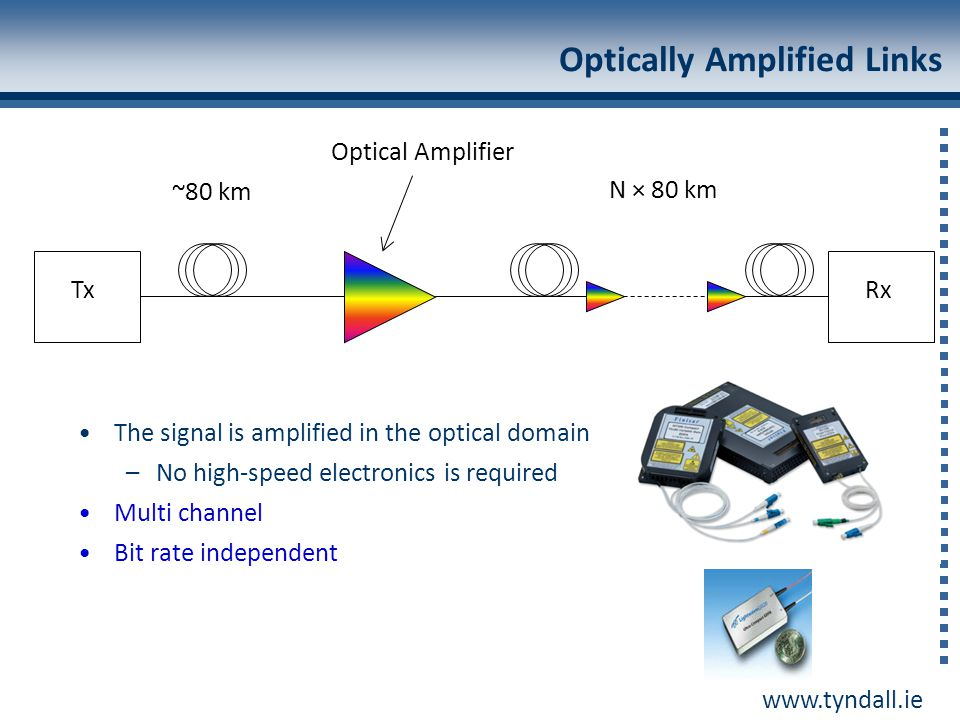 Optically Amplified Links