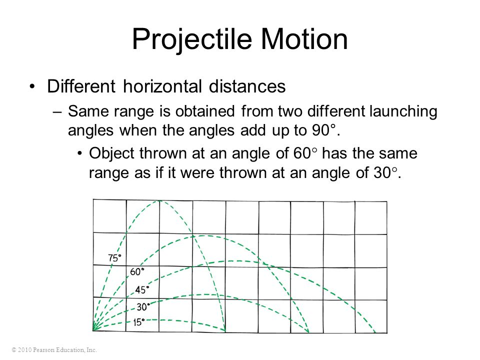Projectile Motion Different horizontal distances
