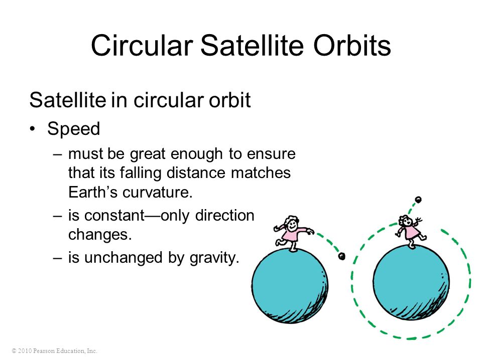 Circular Satellite Orbits