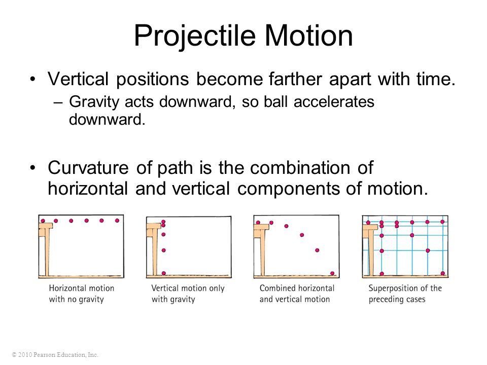 Projectile Motion Vertical positions become farther apart with time.