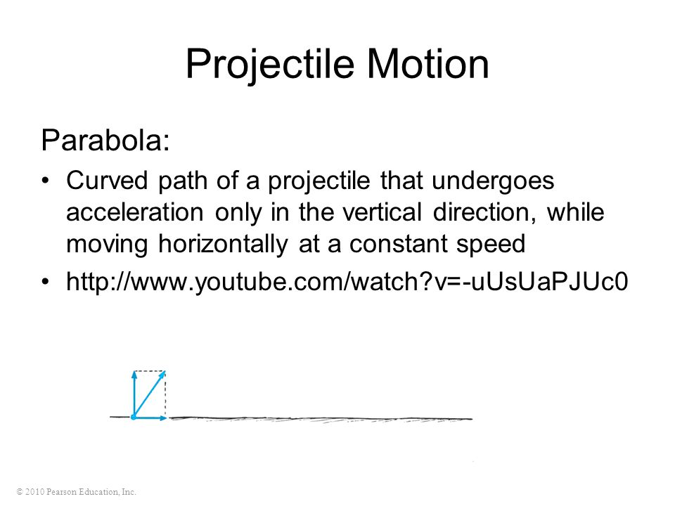 Projectile Motion Parabola: