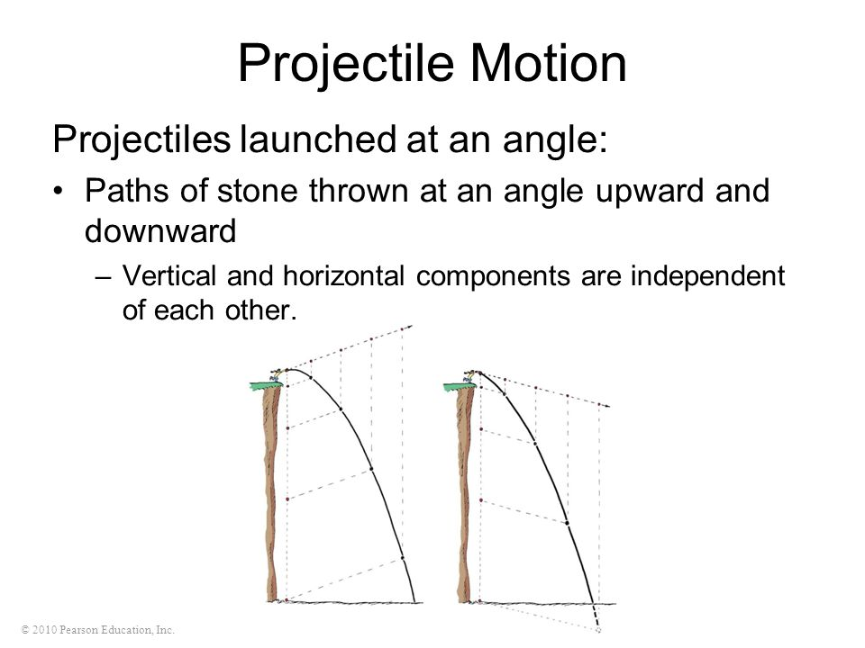 Projectile Motion Projectiles launched at an angle: