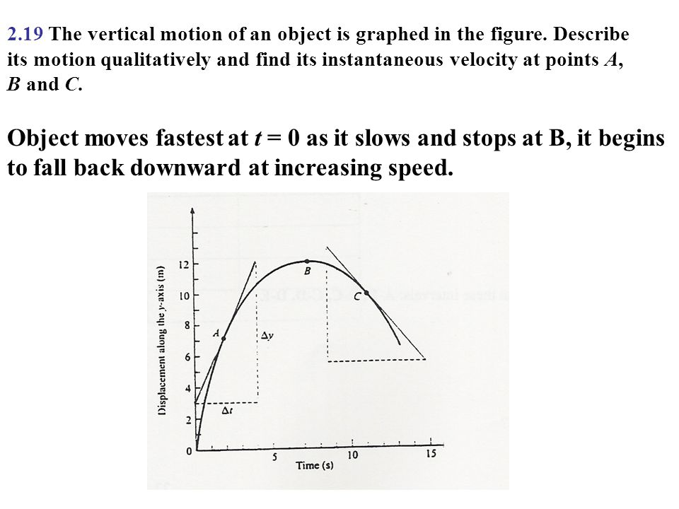 2. 19 The vertical motion of an object is graphed in the figure