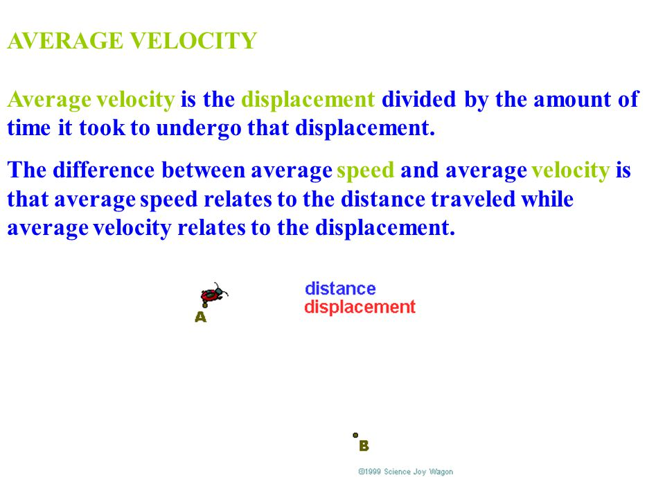 AVERAGE VELOCITY Average velocity is the displacement divided by the amount of time it took to undergo that displacement.