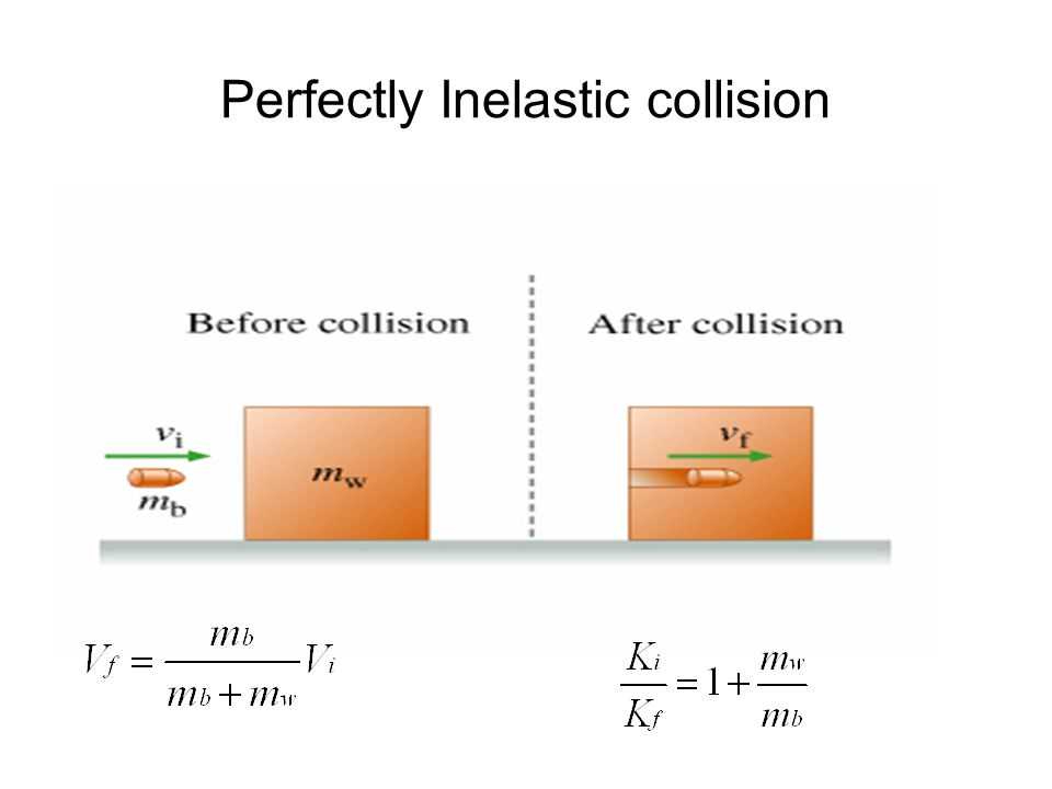 Perfectly Inelastic collision