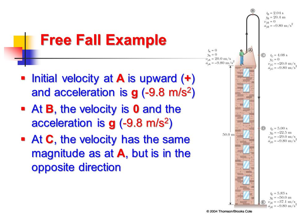 Free Fall Example Initial velocity at A is upward (+) and acceleration is g (-9.8 m/s2)