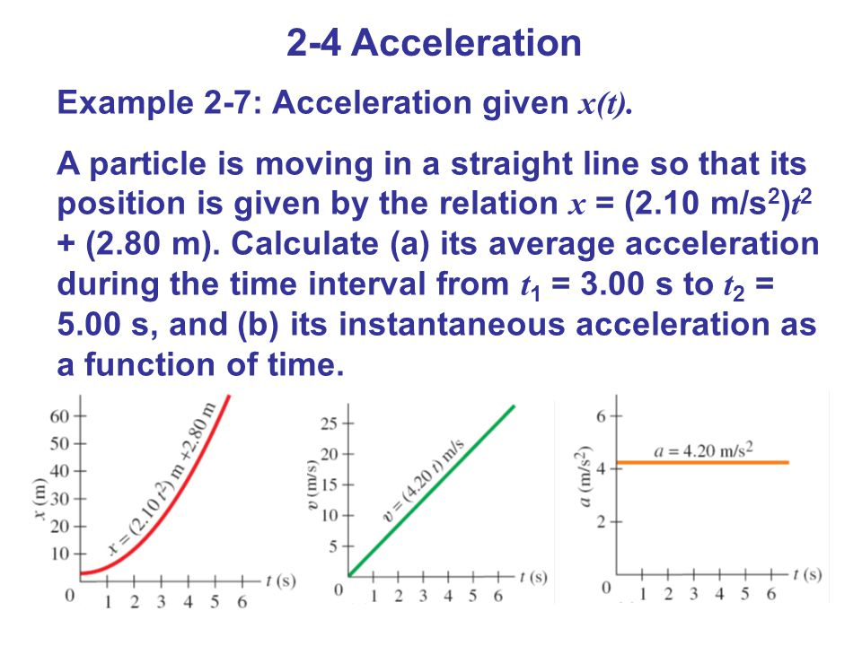 2-4 Acceleration Example 2-7: Acceleration given x(t).