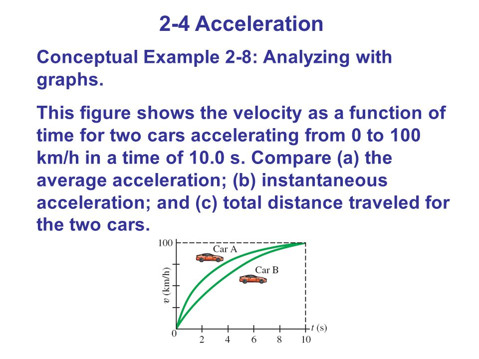 2-4 Acceleration Conceptual Example 2-8: Analyzing with graphs.