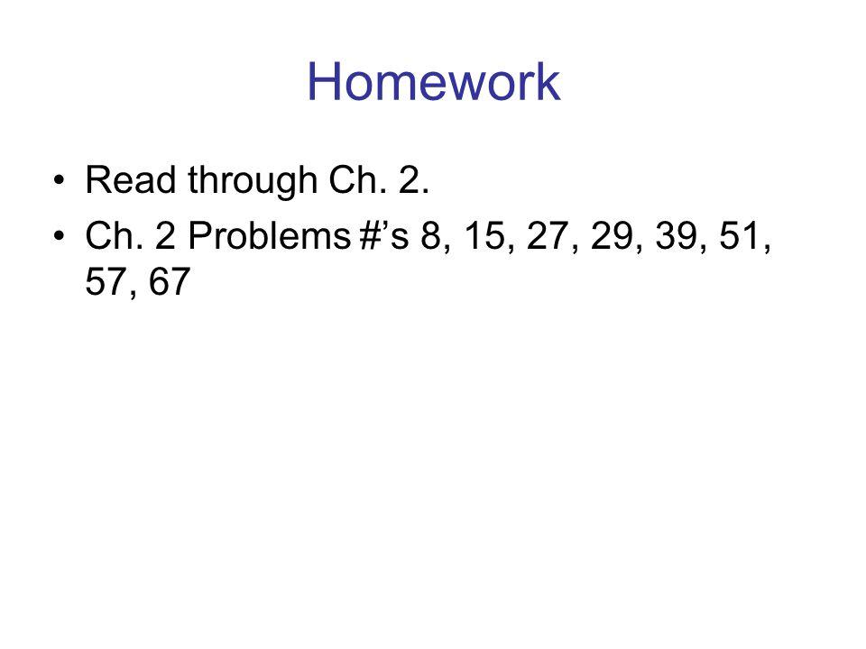Homework Read through Ch. 2.