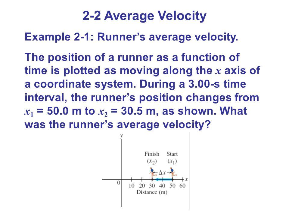 2-2 Average Velocity Example 2-1: Runner's average velocity.