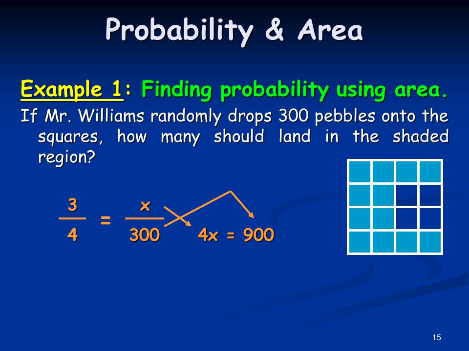 Probability & Area = Example 1: Finding probability using area.