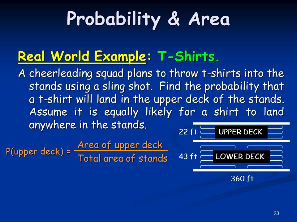 Probability & Area Real World Example: T-Shirts.