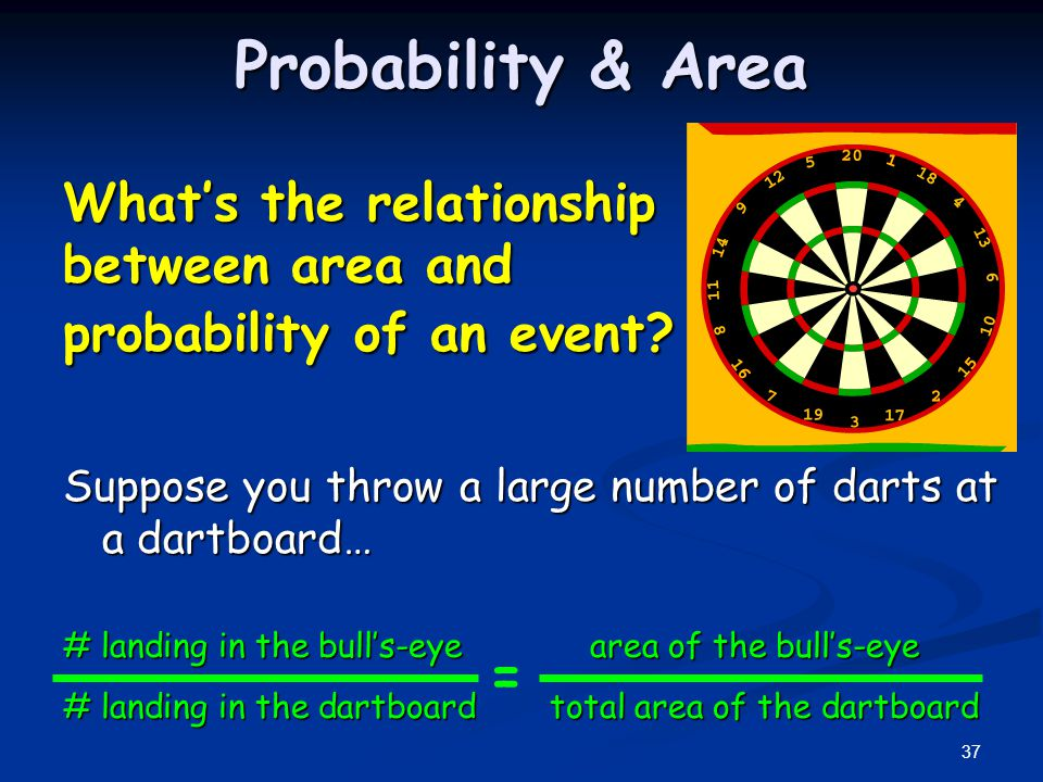 Probability & Area = What's the relationship between area and