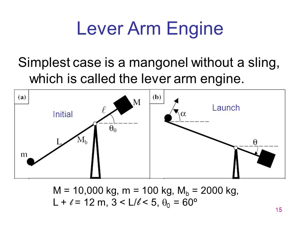 Lever Arm Engine Simplest case is a mangonel without a sling, which is called the lever arm engine.