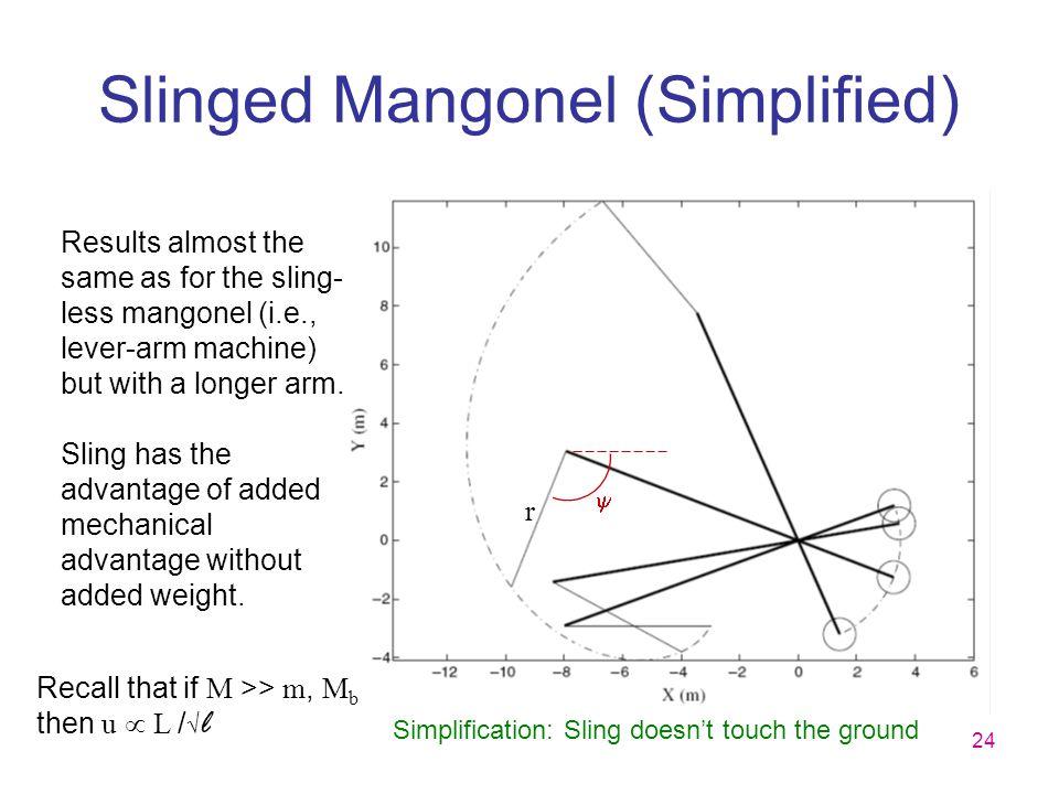 Slinged Mangonel (Simplified)