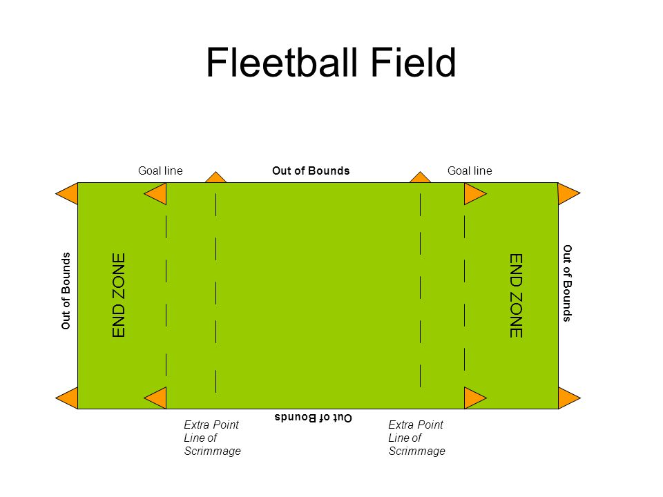 Fleetball Field END ZONE END ZONE Goal line Out of Bounds Goal line