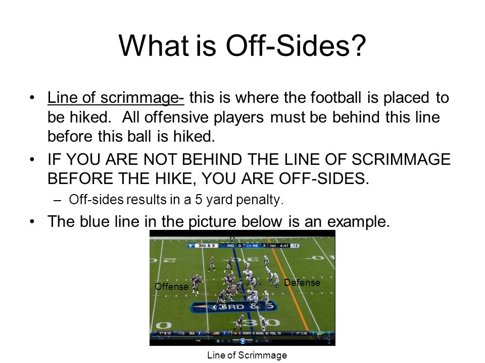 What is Off-Sides