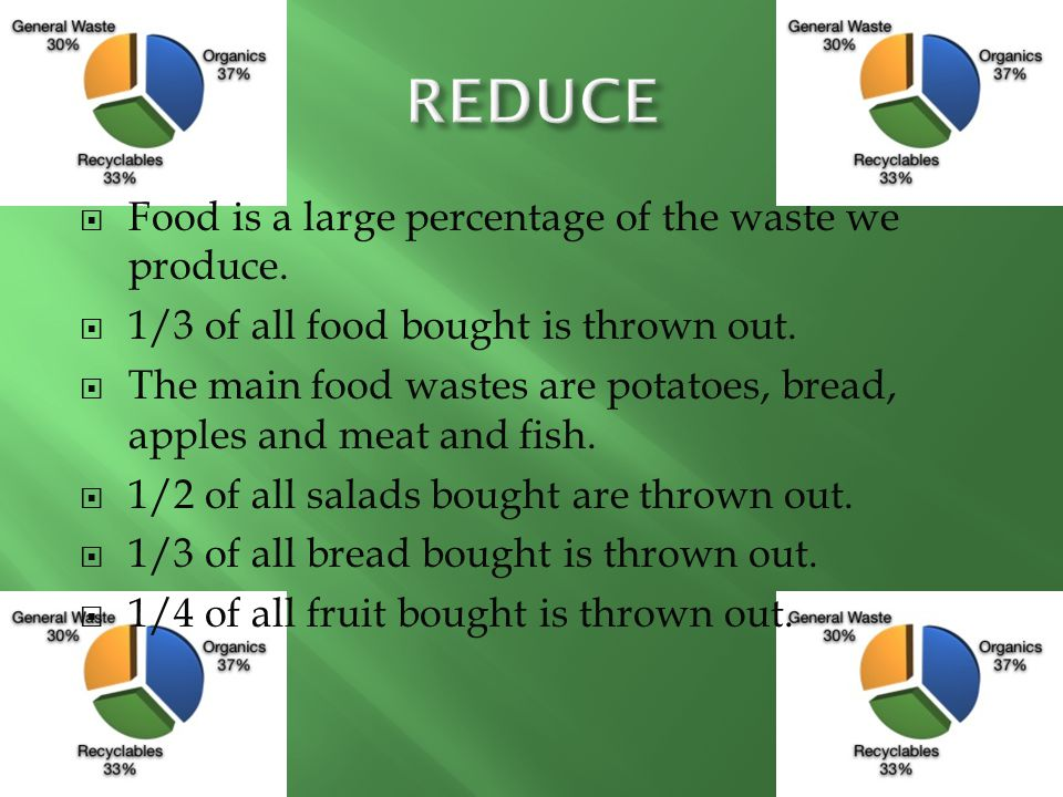REDUCE Food is a large percentage of the waste we produce.