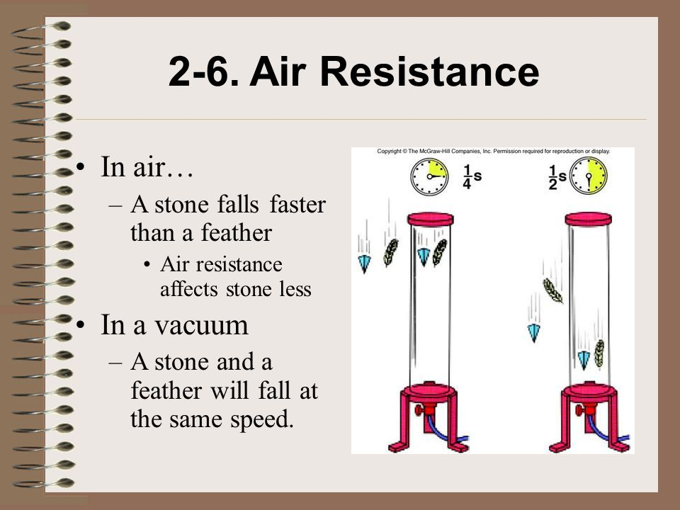 2-6. Air Resistance In air… In a vacuum