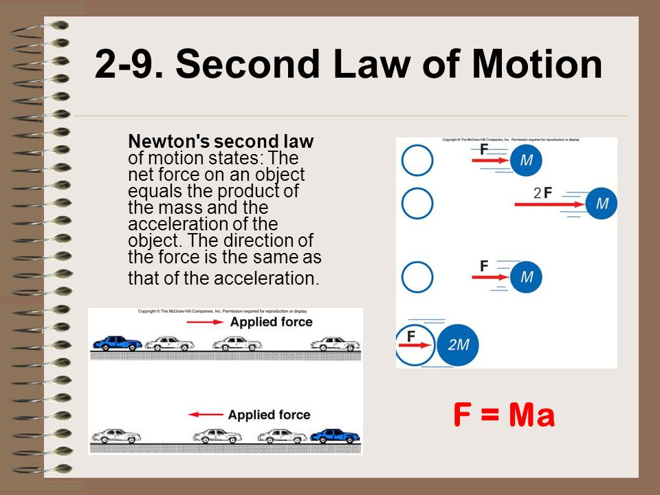 2-9. Second Law of Motion F = Ma