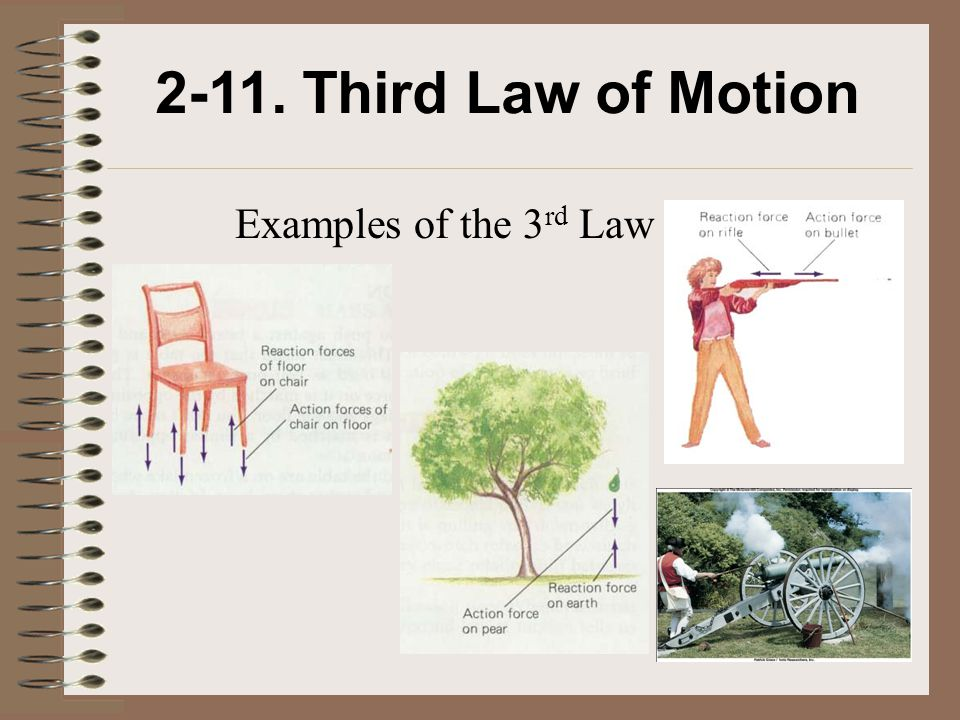 2-11. Third Law of Motion Examples of the 3rd Law