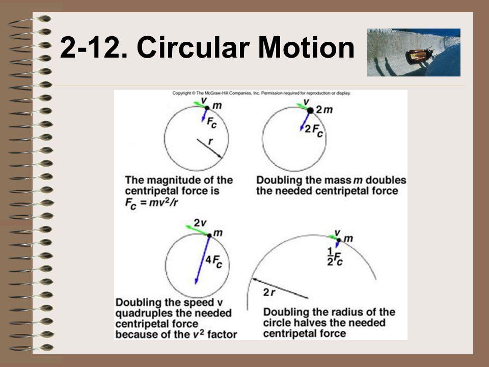 2-12. Circular Motion