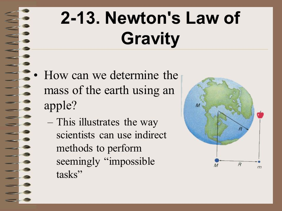 2-13. Newton s Law of Gravity