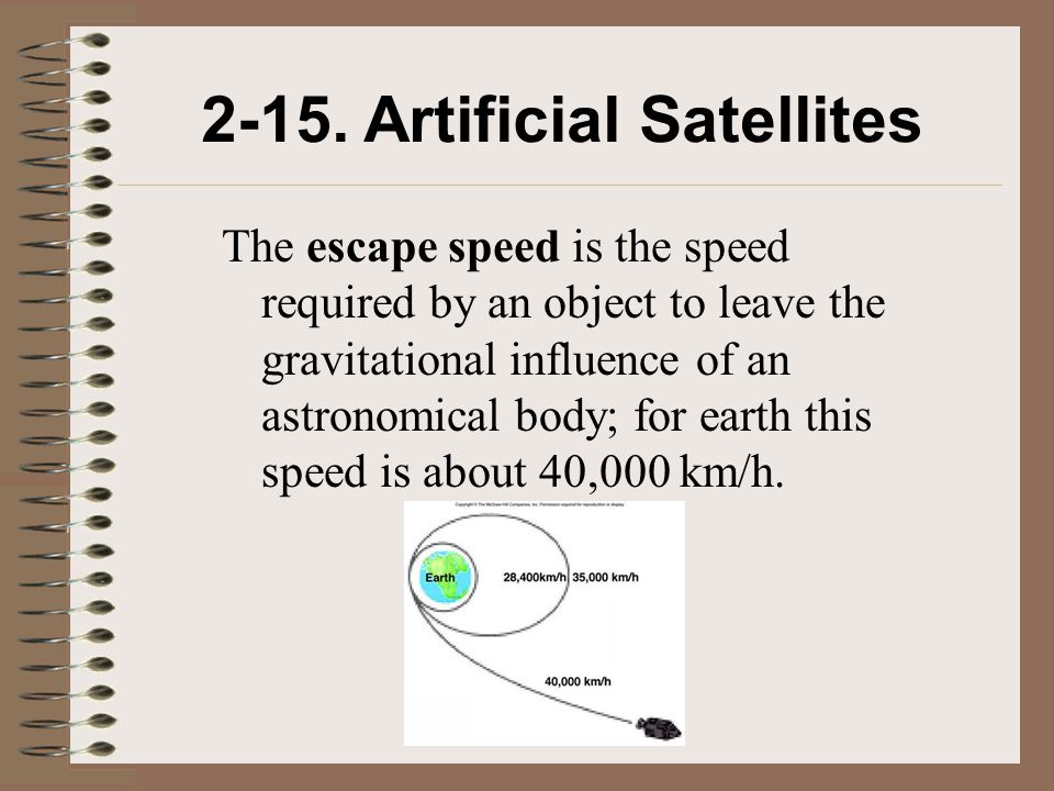 2-15. Artificial Satellites