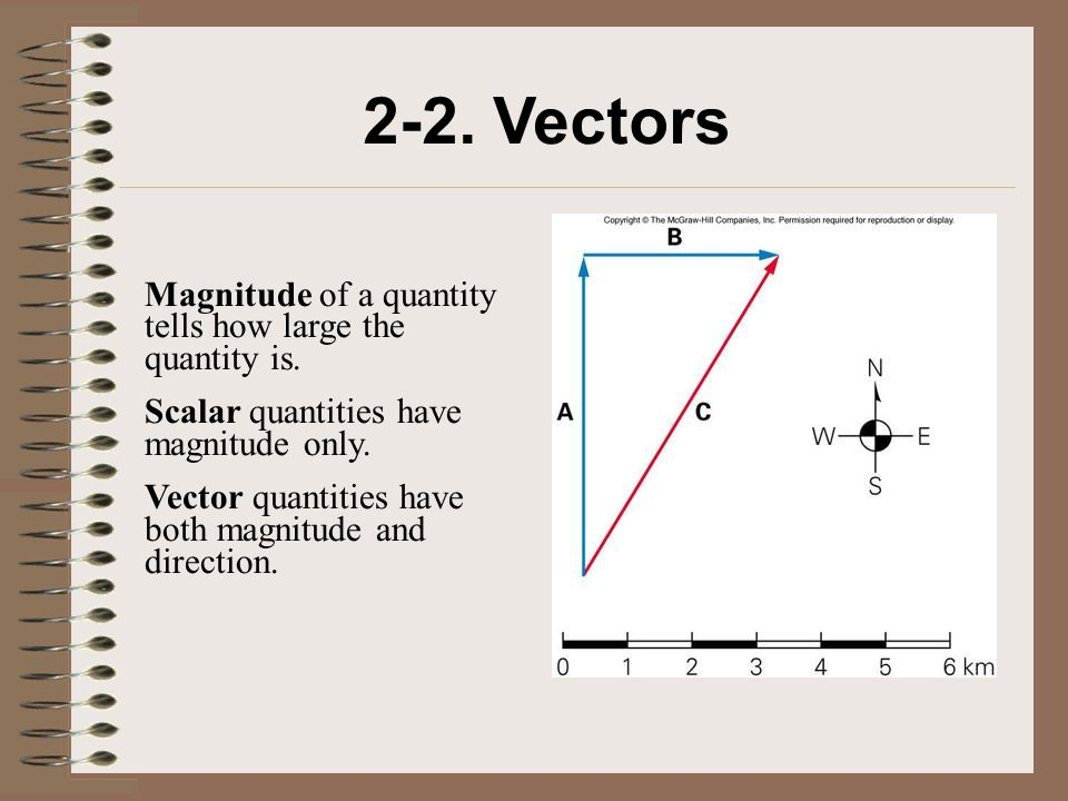 2-2. Vectors Magnitude of a quantity tells how large the quantity is.