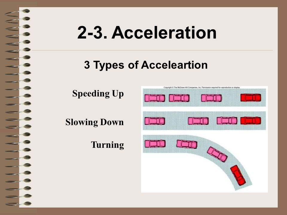 2-3. Acceleration 3 Types of Acceleartion Speeding Up Slowing Down