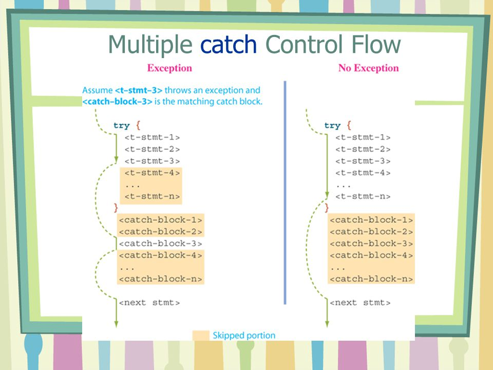 Multiple catch Control Flow