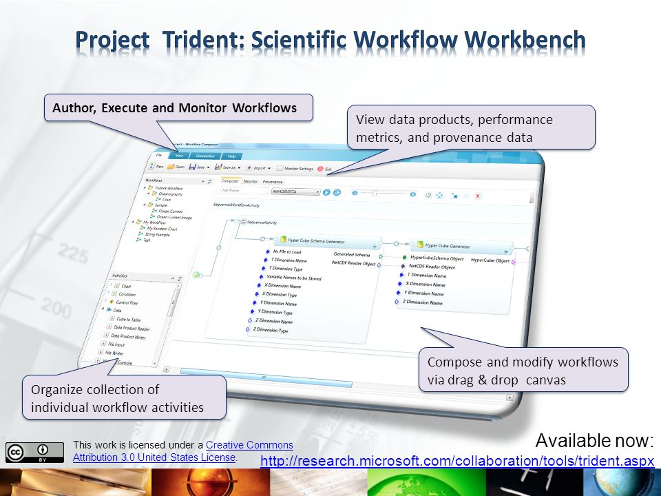 Project Trident: Scientific Workflow Workbench