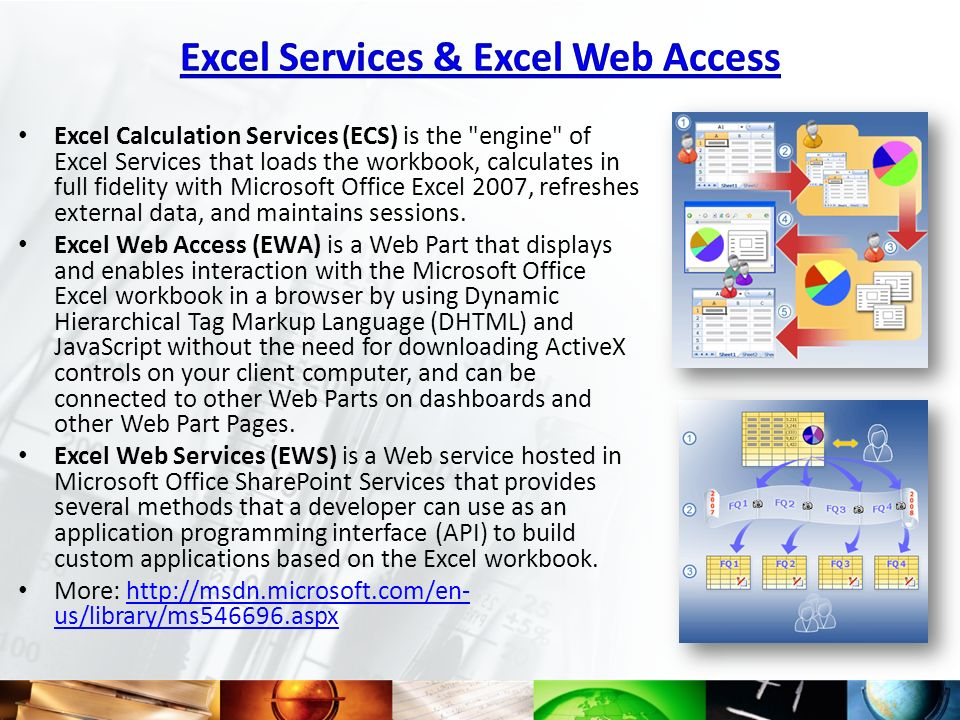Excel Services & Excel Web Access