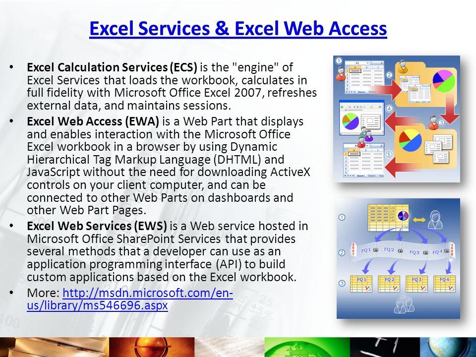 Excel Services & Excel Web Access