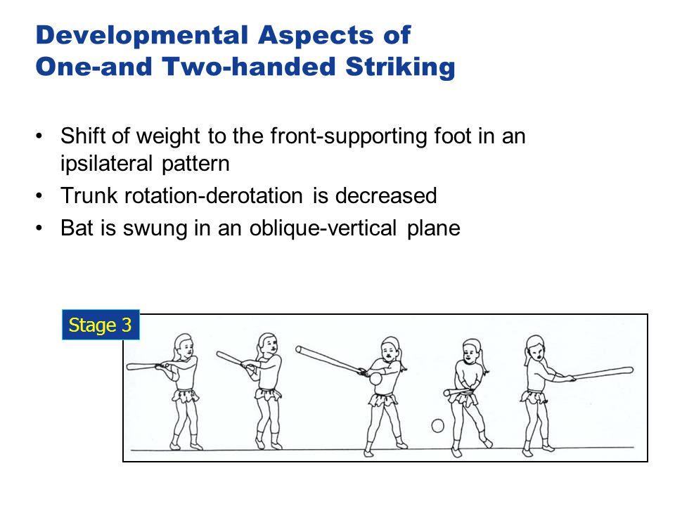 Developmental Aspects of One-and Two-handed Striking