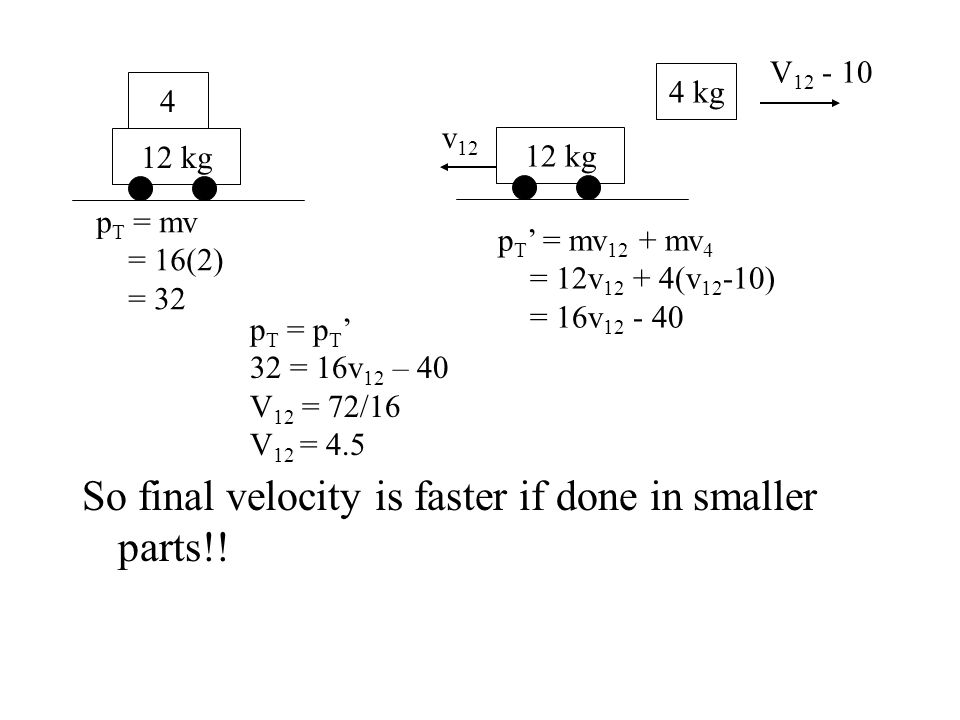 So final velocity is faster if done in smaller parts!!