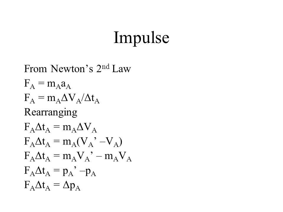 Impulse From Newton's 2nd Law FA = mAaA FA = mAΔVA/ΔtA Rearranging