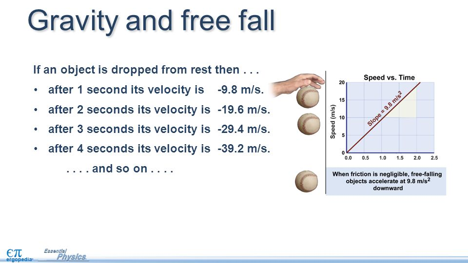 Gravity and free fall If an object is dropped from rest then . . .